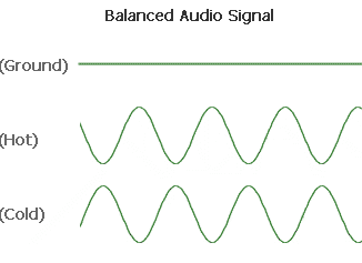 balanced-waveform