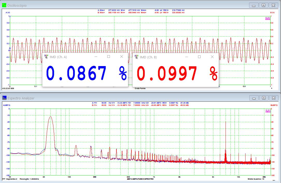 IMD SMPTE 10W POT 4R
