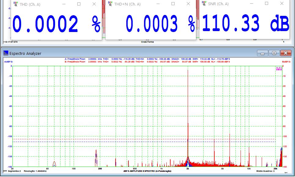 THD 2000Hz HPF