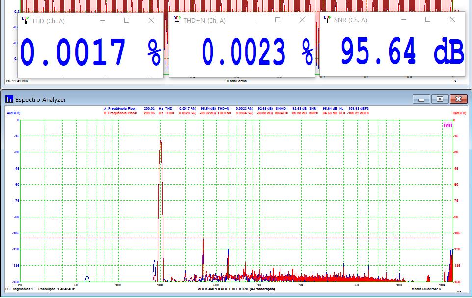 THD 200Hz LPF